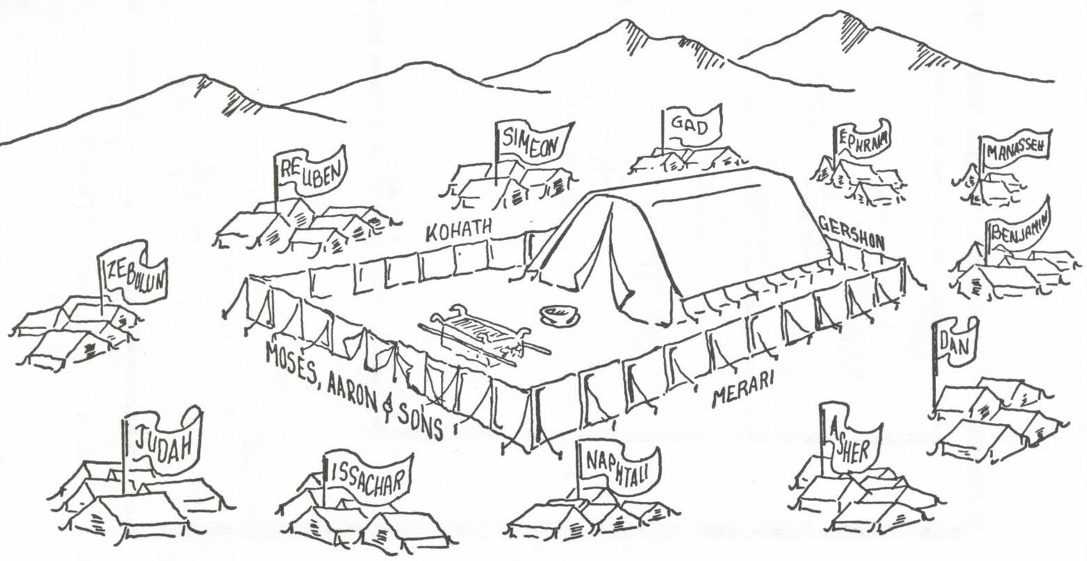 Tabernacle encampment